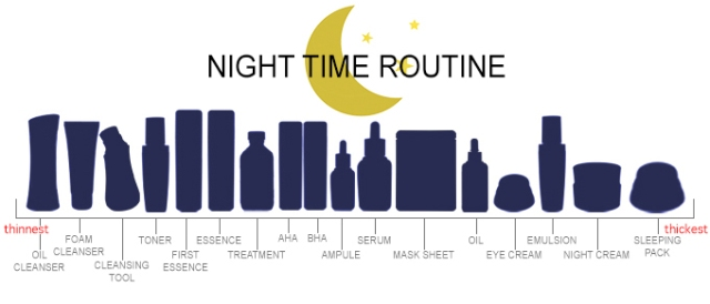 night-time-korean-skincare-routine